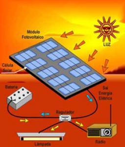 A Cosa Serve L Energia Solare.Energia Vi Spiego La Favola Del Fotovoltaico L Indipendenza Nuova
