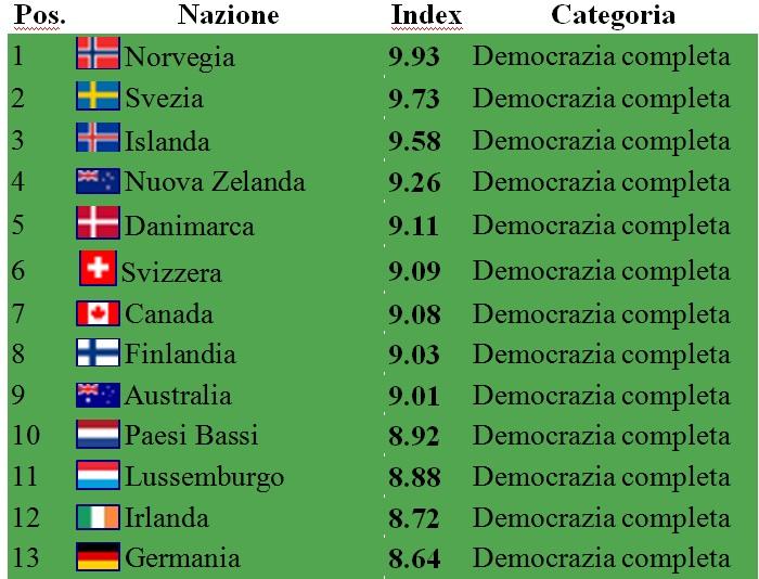 democrazia1