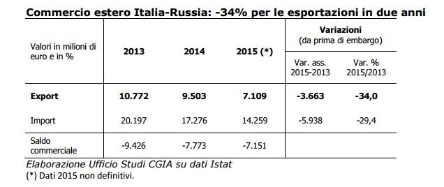russia embargo3