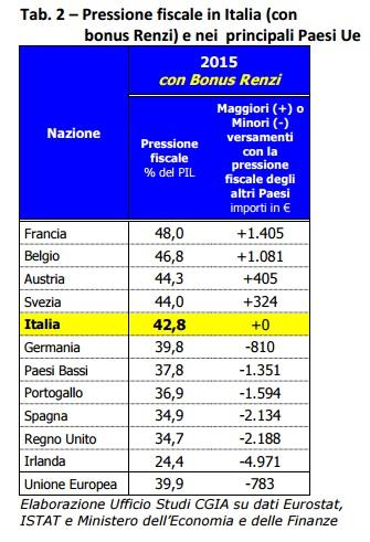 tab2-europa