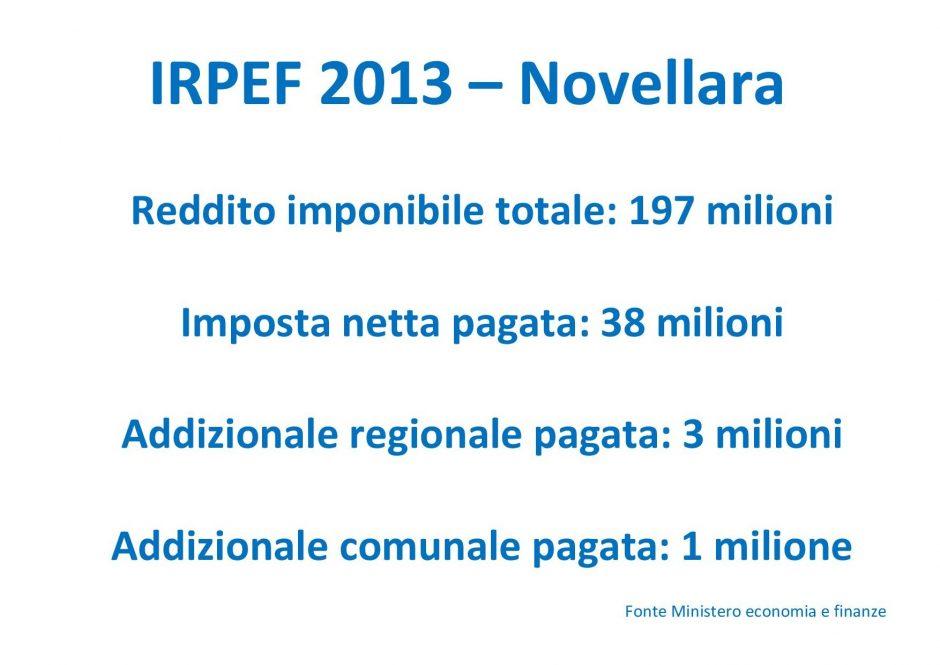 irpef 2013 Novellara