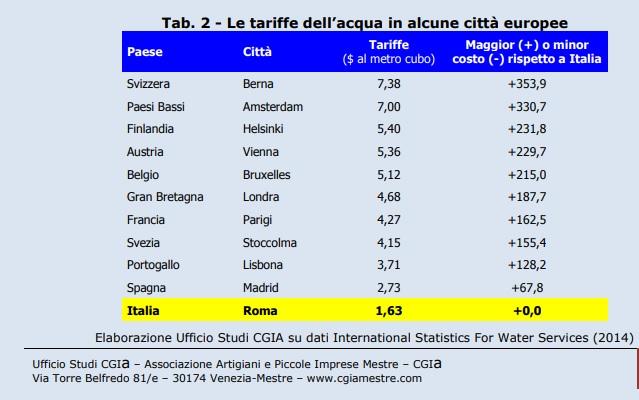tariffe2